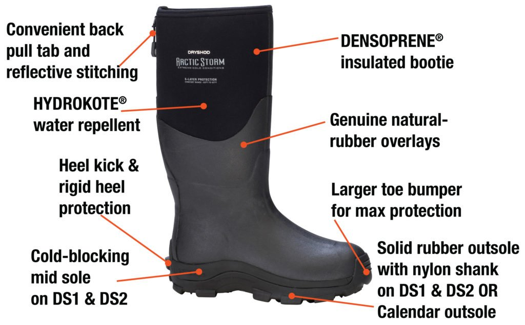 Anatomy of Dryshod Boots